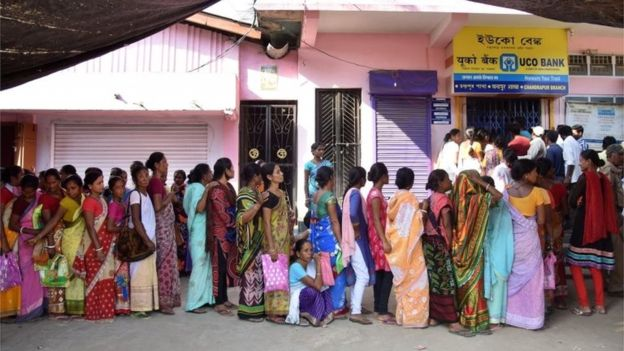 Financial Inclusion of Women in India